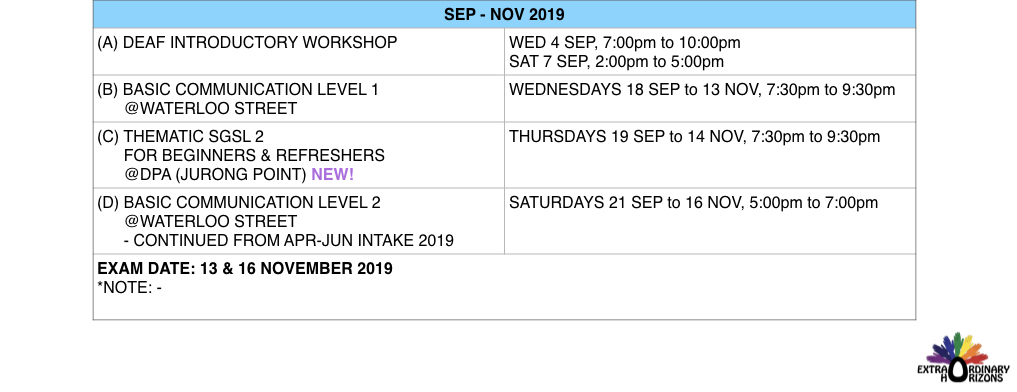 Singapore Sign Language 101: An Introduction Into The Deaf World (SEP-NOV 2019 INTAKE - WEDNESDAY)